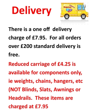 Delivery Rates